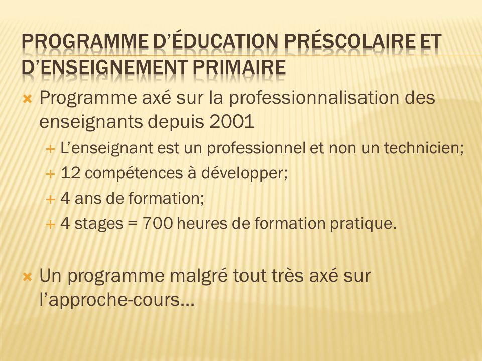Programme axé sur la professionnalisation des enseignants depuis 2001 Lenseignant est un professionnel et non un technicien; 12 compétences à développer; 4 ans de formation; 4 stages = 700 heures de formation pratique.
