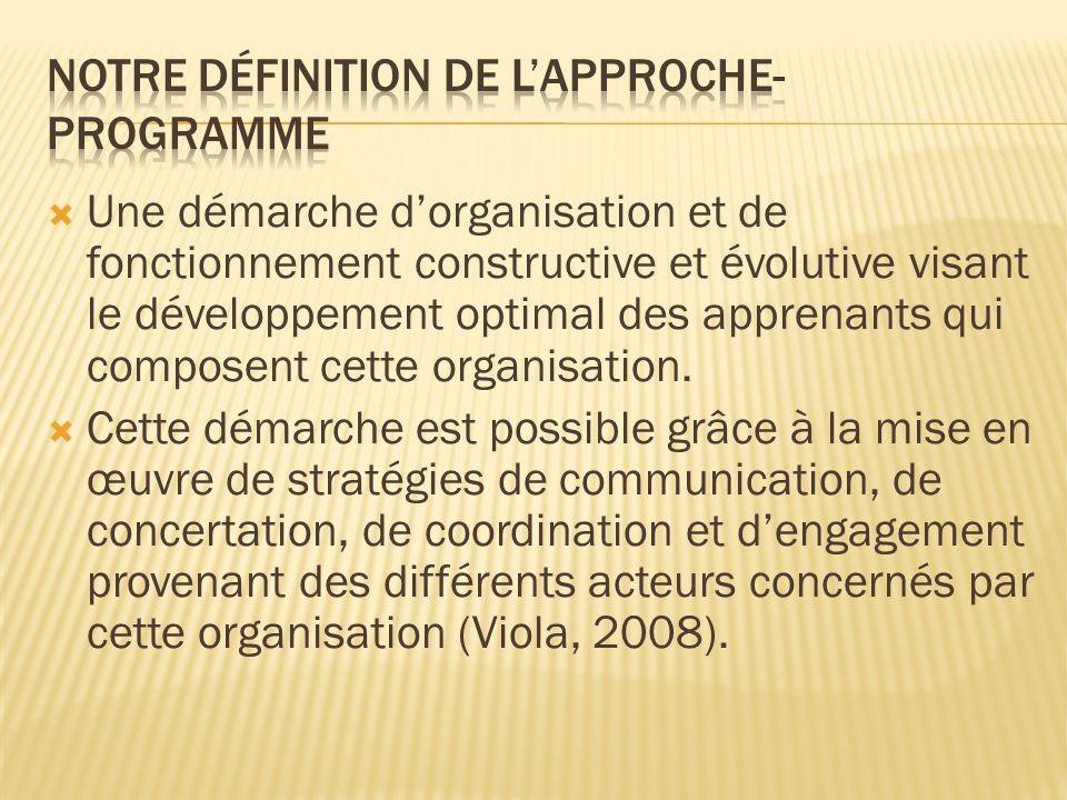 Une démarche dorganisation et de fonctionnement constructive et évolutive visant le développement optimal des apprenants qui composent cette organisation.