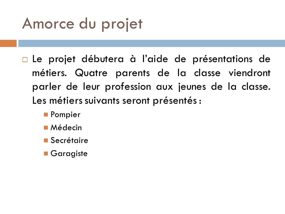 Amorce du projet Le projet débutera à laide de présentations de métiers.