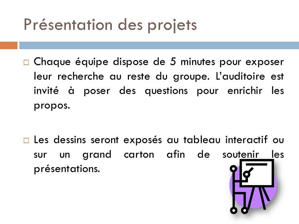Présentation des projets Chaque équipe dispose de 5 minutes pour exposer leur recherche au reste du groupe.
