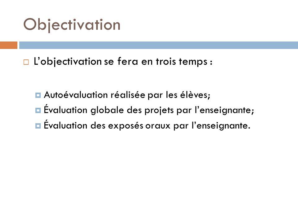 Objectivation Lobjectivation se fera en trois temps : Autoévaluation réalisée par les élèves; Évaluation globale des projets par lenseignante; Évaluation des exposés oraux par lenseignante.