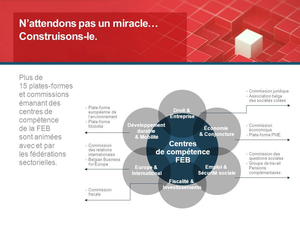Nattendons pas un miracle… -Commission juridique -Association belge des sociétés cotées Centres de compétence FEB Droit & Entreprise Économie & Conjon