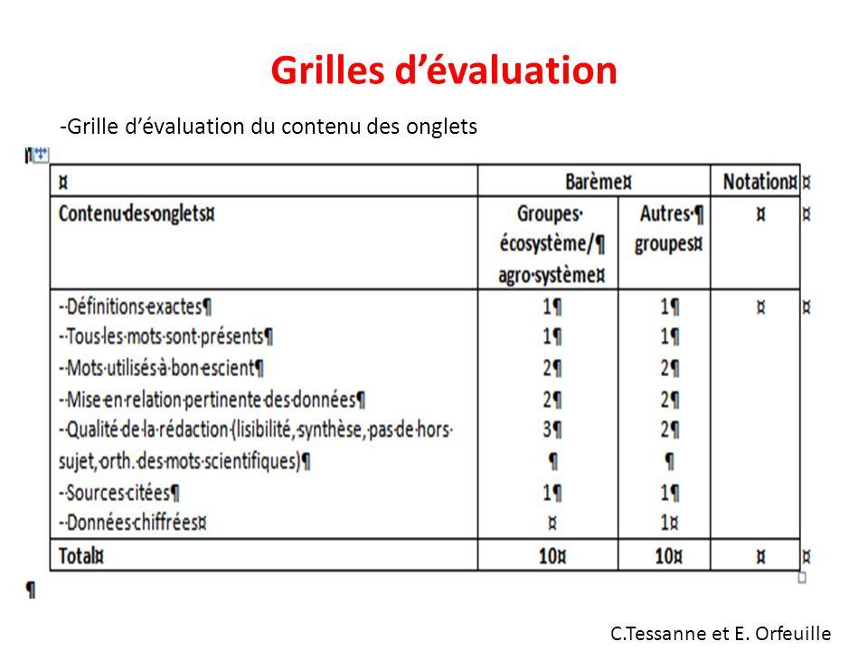 C.Tessanne et E. Orfeuille Grilles dévaluation -Grille dévaluation du contenu des onglets