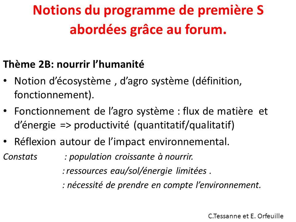 Notions du programme de première S abordées grâce au forum.