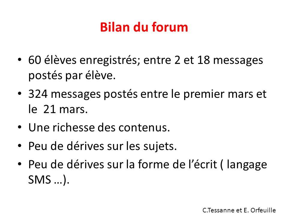 Bilan du forum 60 élèves enregistrés; entre 2 et 18 messages postés par élève.