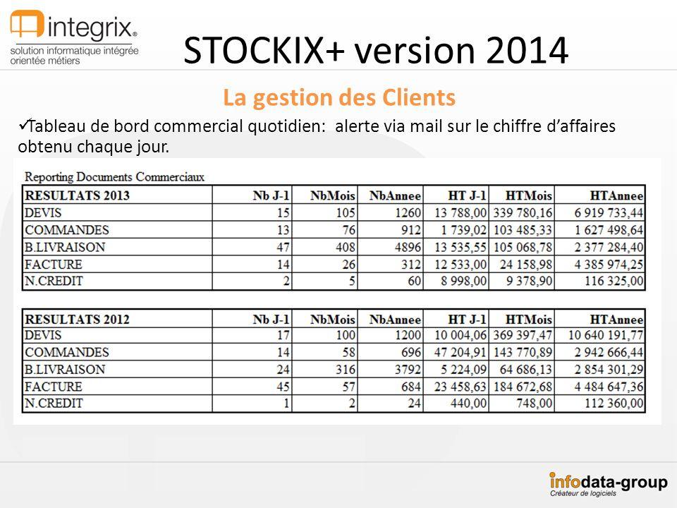 STOCKIX+ version 2014 La gestion des Clients Tableau de bord commercial quotidien: alerte via mail sur le chiffre daffaires obtenu chaque jour.