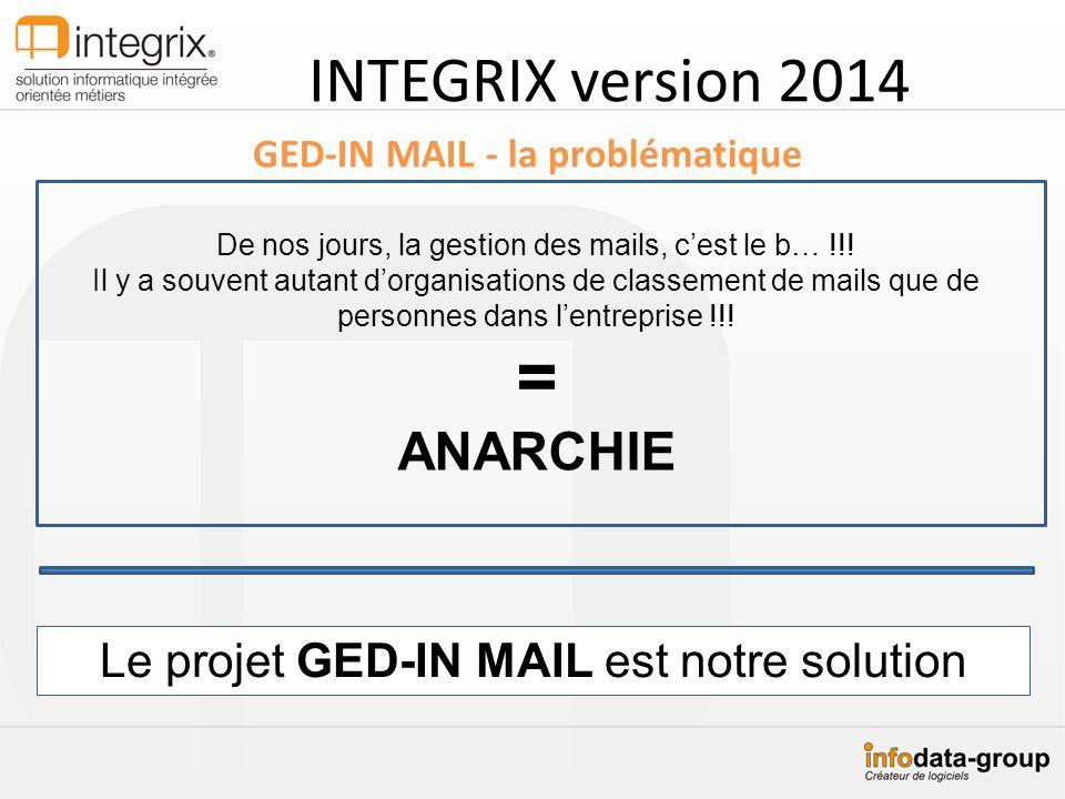 INTEGRIX version 2014 GED-IN MAIL - la problématique De nos jours, la gestion des mails, cest le b… !!! Il y a souvent autant dorganisations de classe