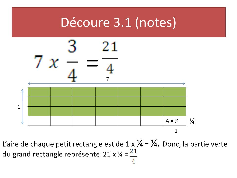 Découre 3.1 (notes) A = ¼ 1 7 Laire de chaque petit rectangle est de 1 x ¼ = ¼. Donc, la partie verte du grand rectangle représente 21 x ¼ = = 1 ¼
