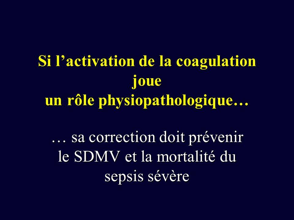 Si lactivation de la coagulation joue un rôle physiopathologique… … sa correction doit prévenir le SDMV et la mortalité du sepsis sévère