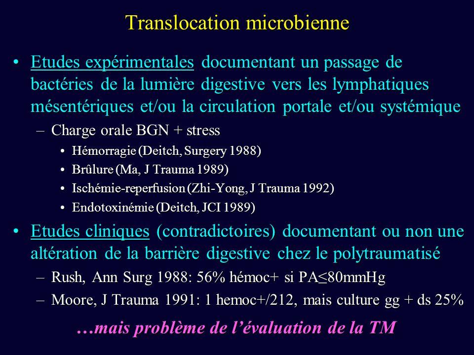 Translocation microbienne Etudes expérimentales documentant un passage de bactéries de la lumière digestive vers les lymphatiques mésentériques et/ou la circulation portale et/ou systémiqueEtudes expérimentales documentant un passage de bactéries de la lumière digestive vers les lymphatiques mésentériques et/ou la circulation portale et/ou systémique –Charge orale BGN + stress Hémorragie (Deitch, Surgery 1988)Hémorragie (Deitch, Surgery 1988) Brûlure (Ma, J Trauma 1989)Brûlure (Ma, J Trauma 1989) Ischémie-reperfusion (Zhi-Yong, J Trauma 1992)Ischémie-reperfusion (Zhi-Yong, J Trauma 1992) Endotoxinémie (Deitch, JCI 1989)Endotoxinémie (Deitch, JCI 1989) Etudes cliniques (contradictoires) documentant ou non une altération de la barrière digestive chez le polytraumatiséEtudes cliniques (contradictoires) documentant ou non une altération de la barrière digestive chez le polytraumatisé –Rush, Ann Surg 1988: 56% hémoc+ si PA80mmHg –Moore, J Trauma 1991: 1 hemoc+/212, mais culture gg + ds 25% …mais problème de lévaluation de la TM