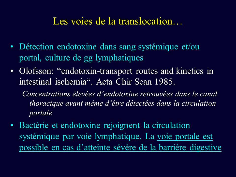 Les voies de la translocation… Détection endotoxine dans sang systémique et/ou portal, culture de gg lymphatiquesDétection endotoxine dans sang systémique et/ou portal, culture de gg lymphatiques Olofsson: endotoxin-transport routes and kinetics in intestinal ischemia.