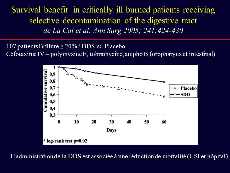 Survival benefit in critically ill burned patients receiving selective decontamination of the digestive tract de La Cal et al.