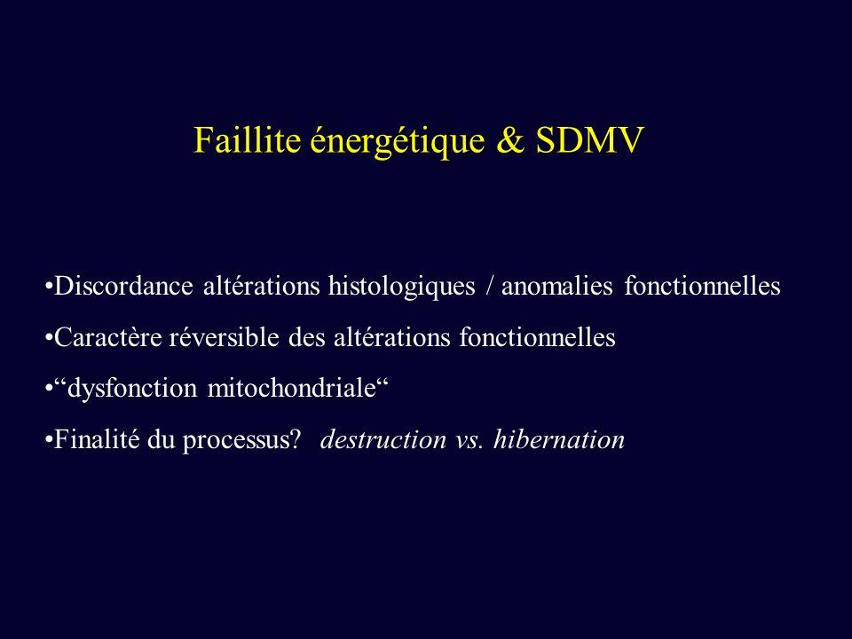 Faillite énergétique & SDMV Discordance altérations histologiques / anomalies fonctionnelles Caractère réversible des altérations fonctionnelles dysfonction mitochondriale Finalité du processus.