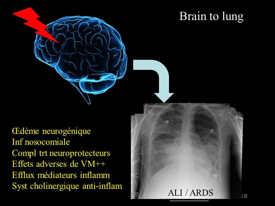 ALI / ARDS Brain to lung Œdème neurogénique Inf nosocomiale Compl trt neuroprotecteurs Effets adverses de VM++ Efflux médiateurs inflamm Syst cholinergique anti-inflam