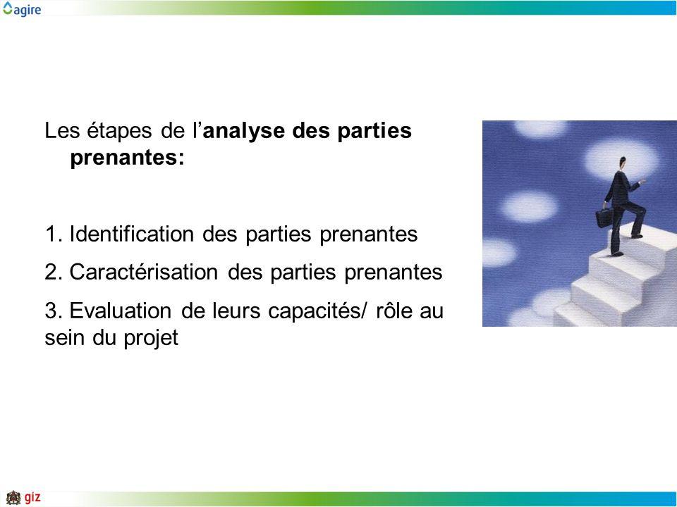 Les étapes de lanalyse des parties prenantes: 1. Identification des parties prenantes 2. Caractérisation des parties prenantes 3. Evaluation de leurs