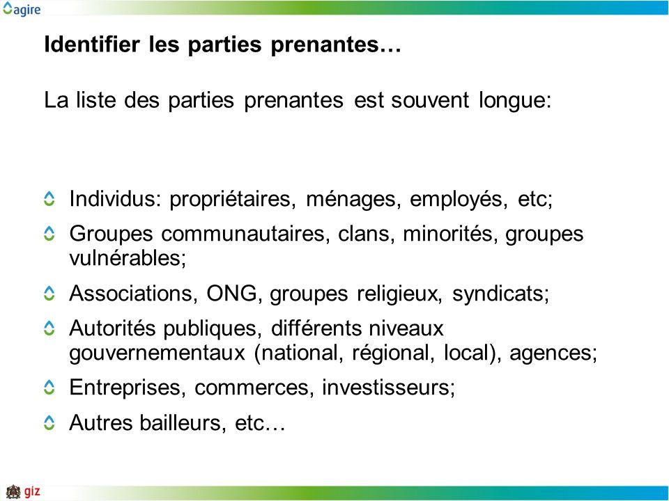Identifier les parties prenantes… La liste des parties prenantes est souvent longue: Individus: propriétaires, ménages, employés, etc; Groupes communa