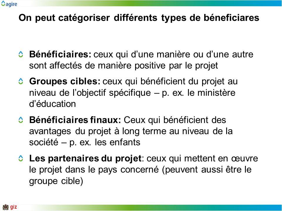 On peut catégoriser différents types de béneficiares Bénéficiaires: ceux qui dune manière ou dune autre sont affectés de manière positive par le proje