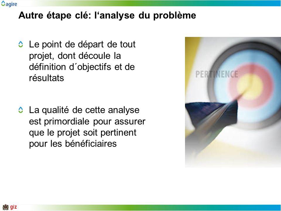 Autre étape clé: lanalyse du problème Le point de départ de tout projet, dont découle la définition d´objectifs et de résultats La qualité de cette an