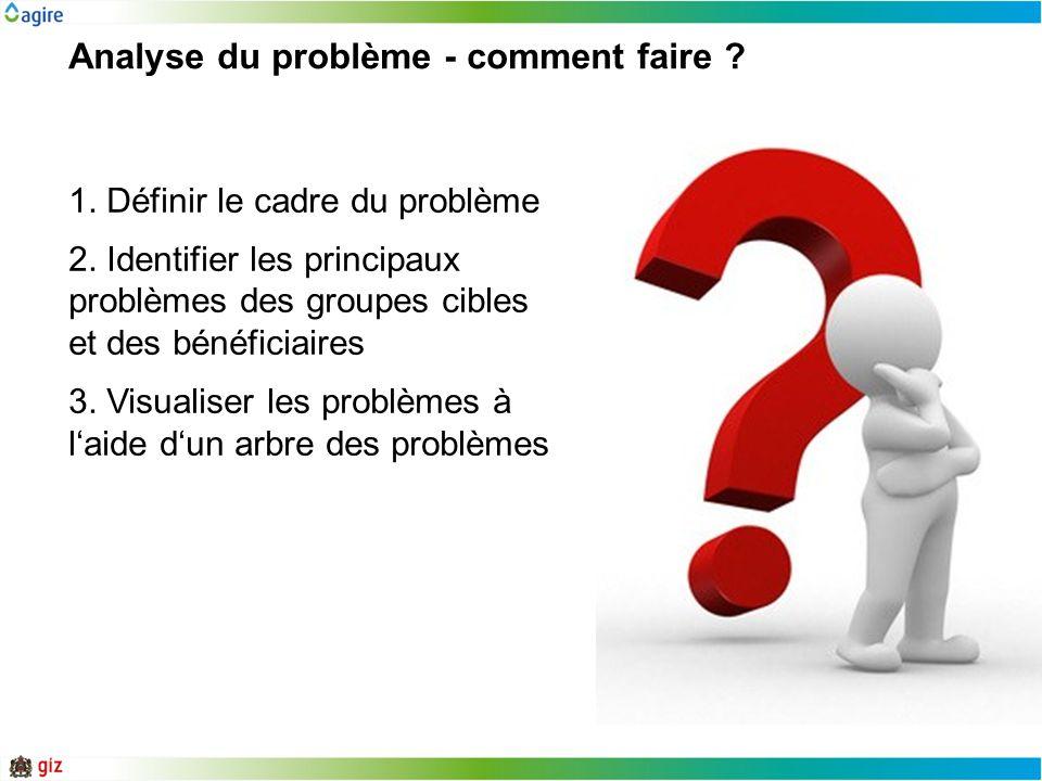 Analyse du problème - comment faire ? 1. Définir le cadre du problème 2. Identifier les principaux problèmes des groupes cibles et des bénéficiaires 3