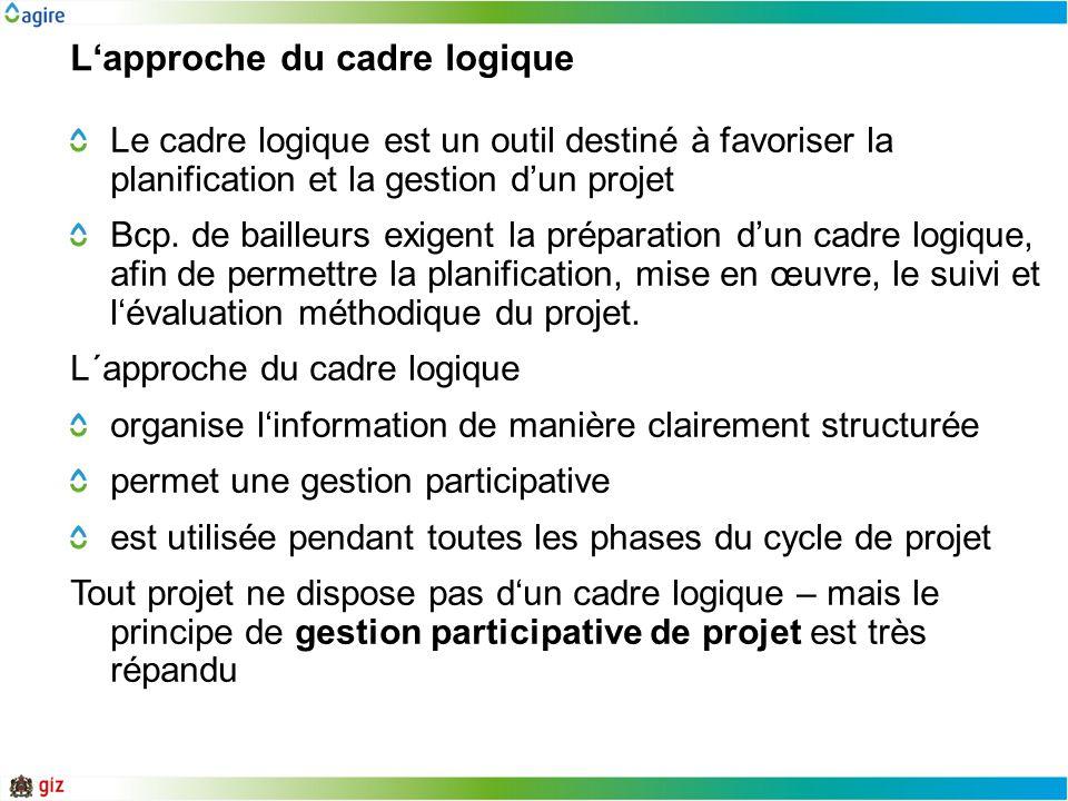 Lapproche du cadre logique Le cadre logique est un outil destiné à favoriser la planification et la gestion dun projet Bcp. de bailleurs exigent la pr