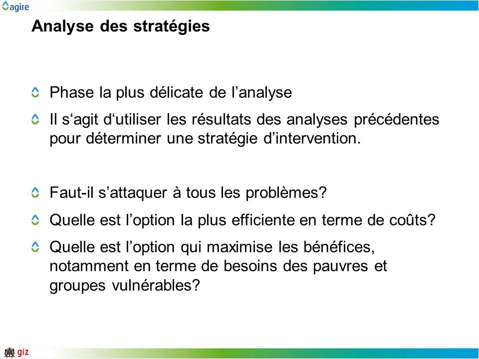 Analyse des stratégies Phase la plus délicate de lanalyse Il sagit dutiliser les résultats des analyses précédentes pour déterminer une stratégie dint