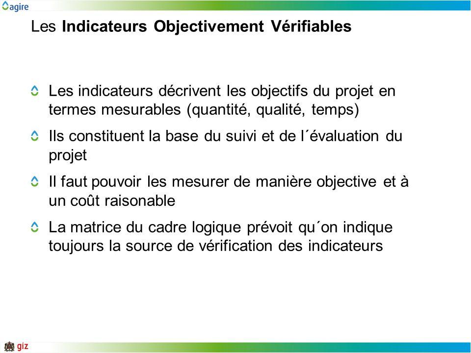 Les Indicateurs Objectivement Vérifiables Les indicateurs décrivent les objectifs du projet en termes mesurables (quantité, qualité, temps) Ils consti