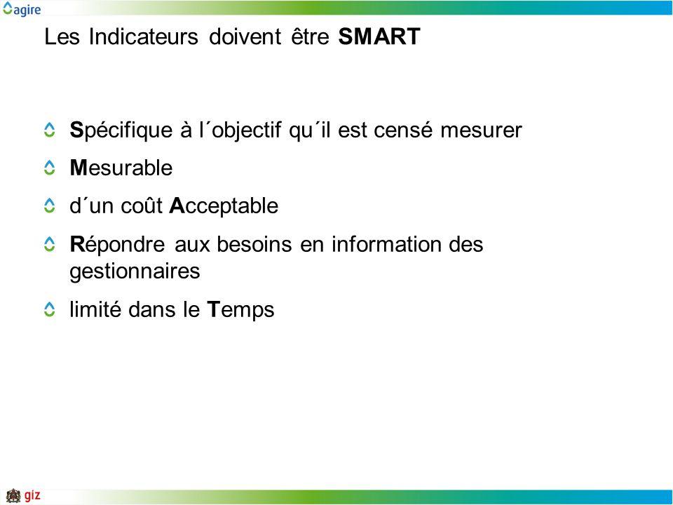Les Indicateurs doivent être SMART Spécifique à l´objectif qu´il est censé mesurer Mesurable d´un coût Acceptable Répondre aux besoins en information
