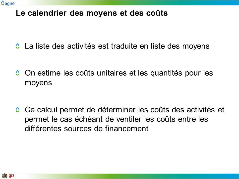 Le calendrier des moyens et des coûts La liste des activités est traduite en liste des moyens On estime les coûts unitaires et les quantités pour les