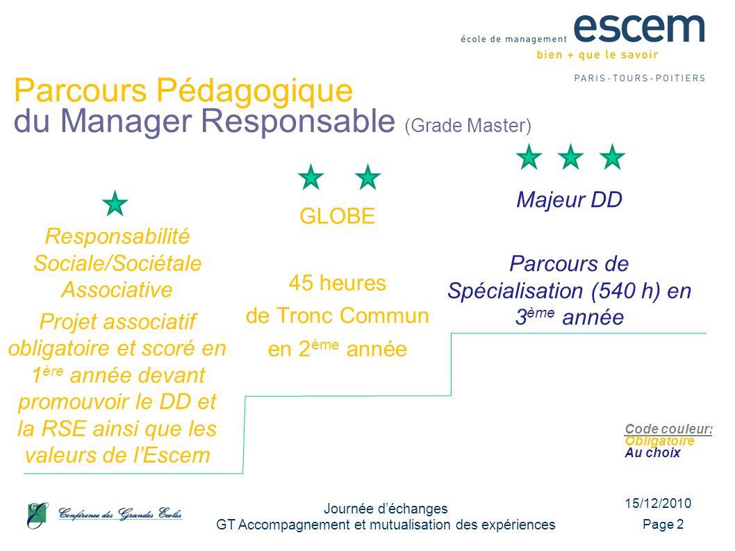 15/12/2010 Journée déchanges GT Accompagnement et mutualisation des expériences Page 2 Parcours Pédagogique du Manager Responsable (Grade Master) GLOB