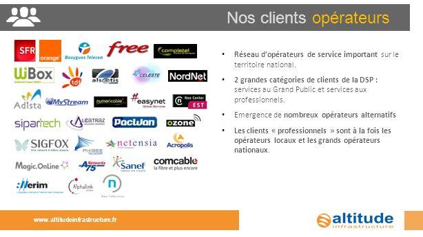 Nos clients opérateurs www.altitudeinfrastructure.fr Réseau dopérateurs de service important sur le territoire national. 2 grandes catégories de clien