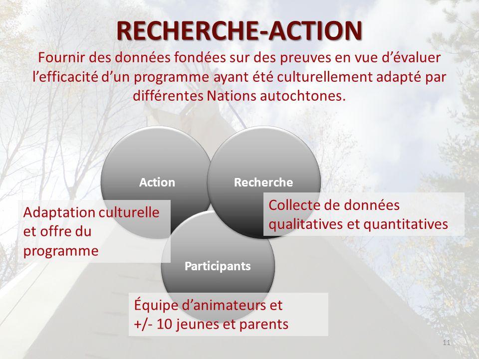 RECHERCHE-ACTION RECHERCHE-ACTION Fournir des données fondées sur des preuves en vue dévaluer lefficacité dun programme ayant été culturellement adapté par différentes Nations autochtones.