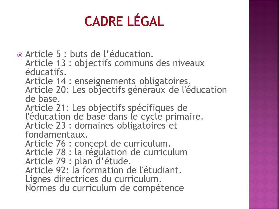Article 5 : buts de léducation. Article 13 : objectifs communs des niveaux éducatifs. Article 14 : enseignements obligatoires. Article 20: Les objecti