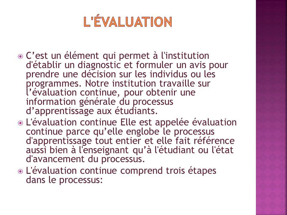Cest un élément qui permet à l'institution d'établir un diagnostic et formuler un avis pour prendre une décision sur les individus ou les programmes.