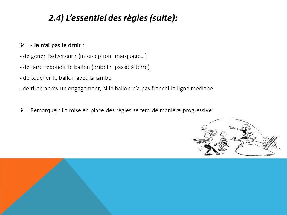 2.4) Lessentiel des règles (suite): - Je nai pas le droit : - de gêner ladversaire (interception, marquage…) - de faire rebondir le ballon (dribble, p