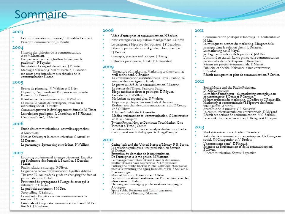 Sommaire 2008 Vidéo dentreprise et communication. N Becker. New strategies for reputation management. A Griffin. Le dirigeant à lépreuve de lopinion.