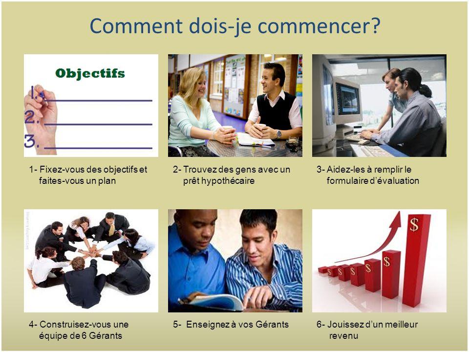 Ne pas faire 1.Créer, modifier ou utiliser du matériel de marketing sans lapprobation du bureau dA.B.I. 2.Aucune fausses déclarations 3.Aucune promess