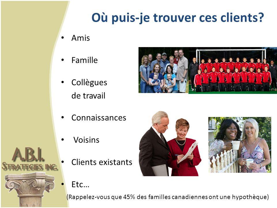 Amis Famille Collègues de travail Connaissances Voisins Clients existants Etc… Où puis-je trouver ces clients.