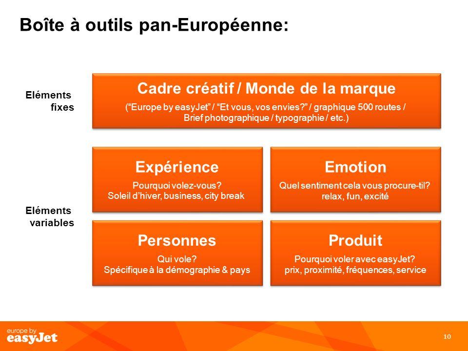 10 Boîte à outils pan-Européenne: Cadre créatif / Monde de la marque (Europe by easyJet / Et vous, vos envies? / graphique 500 routes / Brief photogra