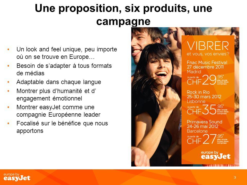 3 Une proposition, six produits, une campagne Un look and feel unique, peu importe où on se trouve en Europe… Besoin de sadapter à tous formats de méd