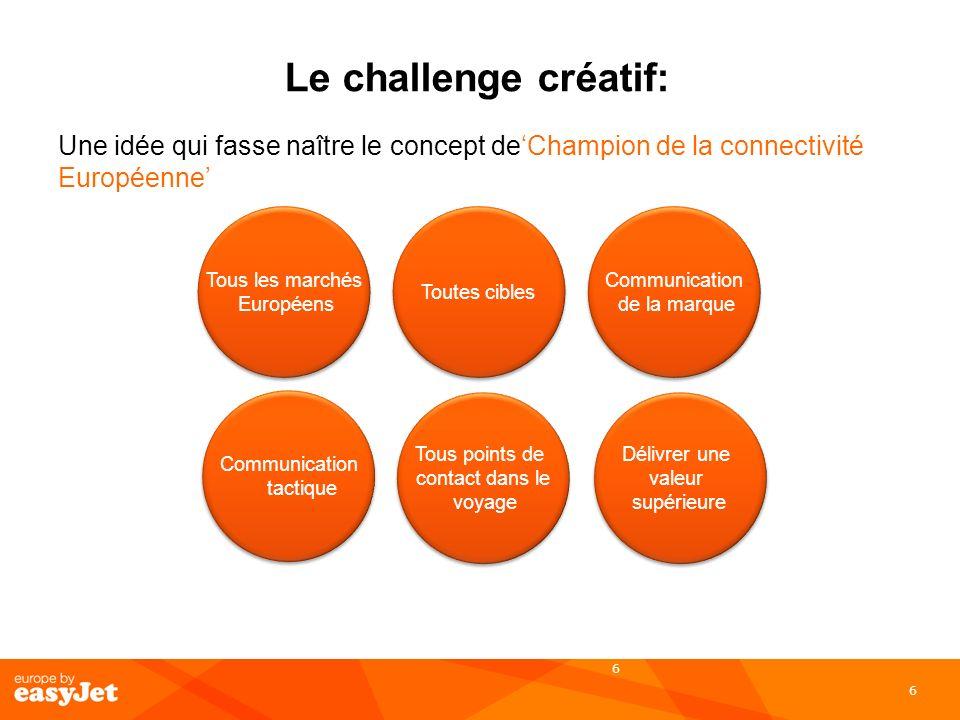 6 Le challenge créatif: 6 Tous les marchés Européens Tous les marchés Européens Communication de la marque Communication de la marque Toutes cibles Co