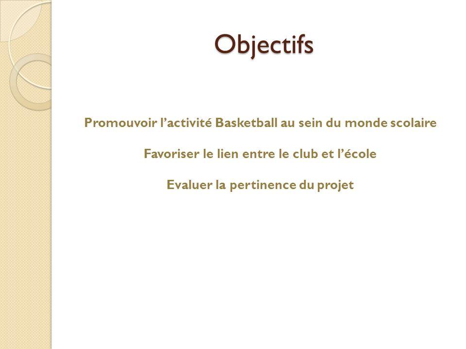 Objectifs Promouvoir lactivité Basketball au sein du monde scolaire Favoriser le lien entre le club et lécole Evaluer la pertinence du projet