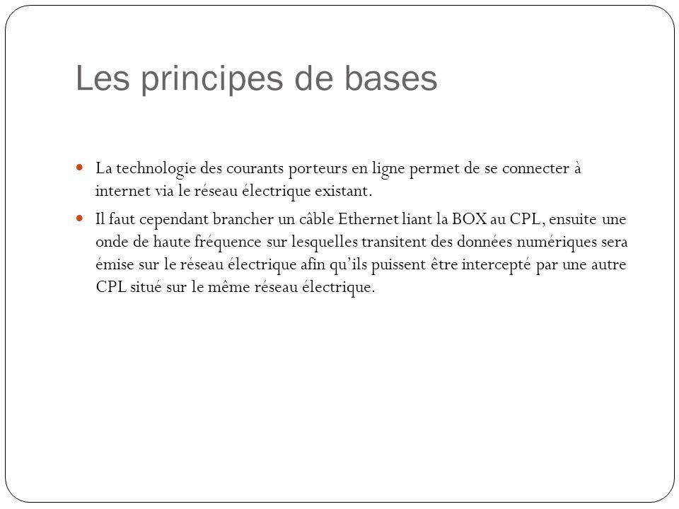 Les principes de bases La technologie des courants porteurs en ligne permet de se connecter à internet via le réseau électrique existant. Il faut cepe