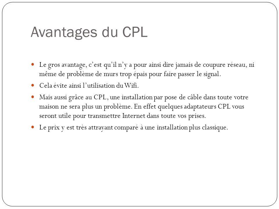 Inconvénient du CPL La sécurité y est peu fiable, en raison du faible nombre doutil permettant le chiffrement des données.