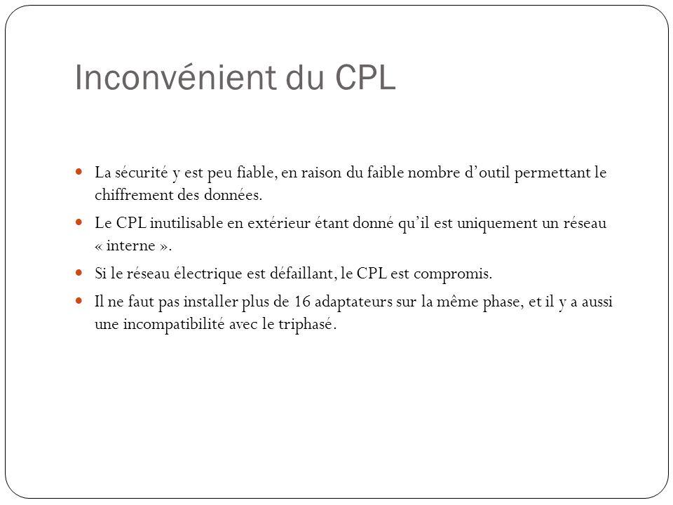 Inconvénient du CPL La sécurité y est peu fiable, en raison du faible nombre doutil permettant le chiffrement des données. Le CPL inutilisable en exté