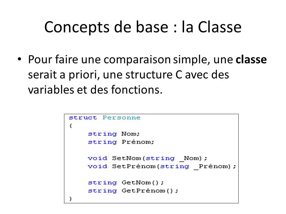 Concepts de base : la Classe Pour faire une comparaison simple, une classe serait a priori, une structure C avec des variables et des fonctions.