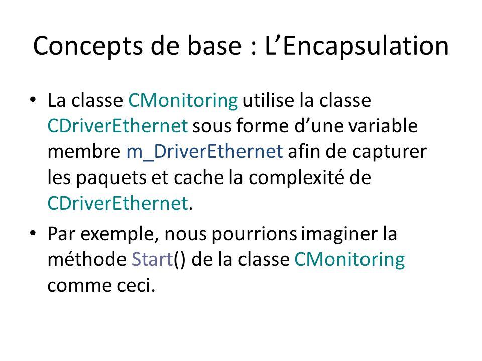 Concepts de base : LEncapsulation La classe CMonitoring utilise la classe CDriverEthernet sous forme dune variable membre m_DriverEthernet afin de capturer les paquets et cache la complexité de CDriverEthernet.
