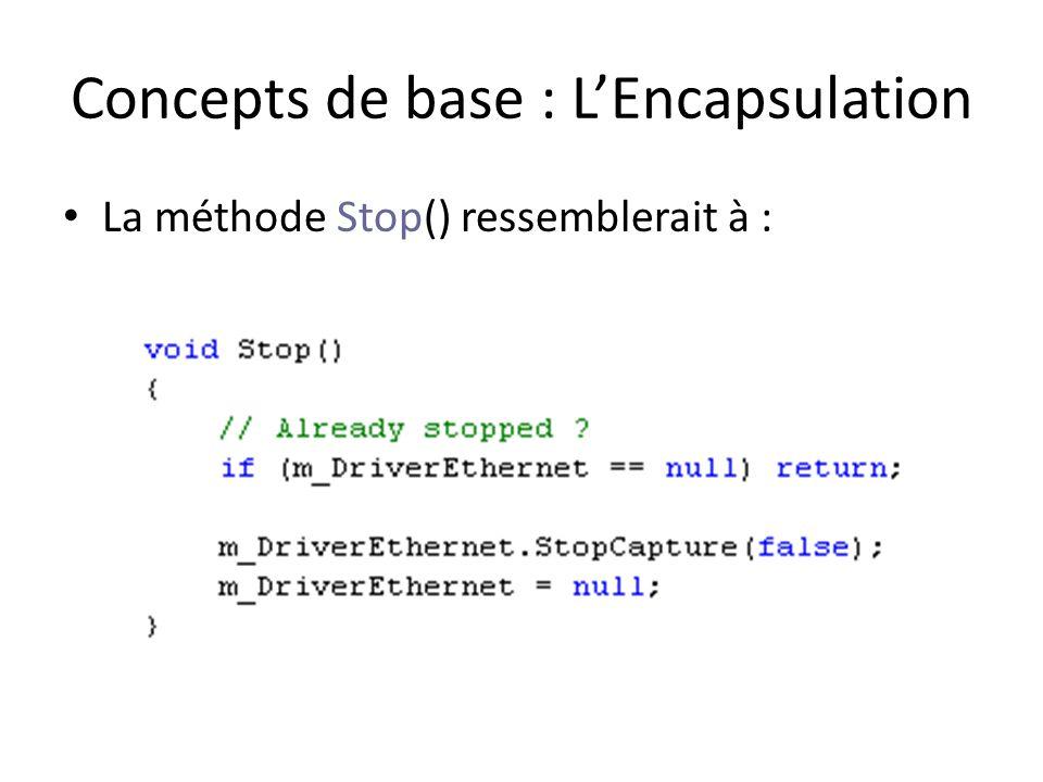 La méthode Stop() ressemblerait à :