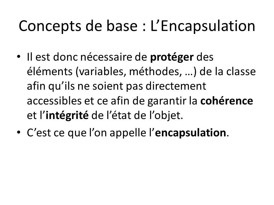 Concepts de base : LEncapsulation Il est donc nécessaire de protéger des éléments (variables, méthodes, …) de la classe afin quils ne soient pas directement accessibles et ce afin de garantir la cohérence et lintégrité de létat de lobjet.