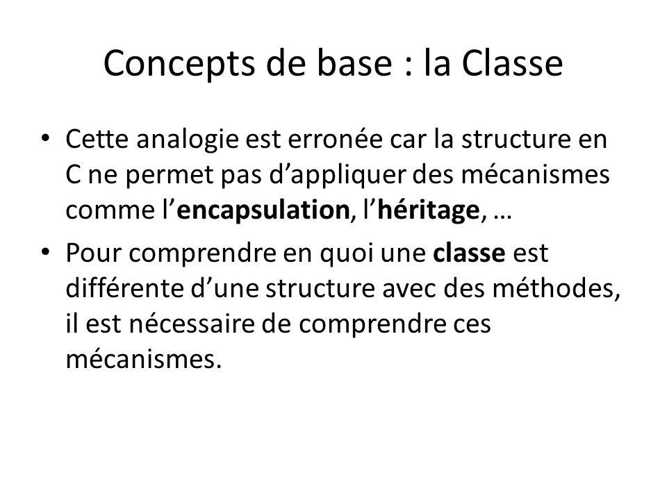 Concepts de base : la Classe Cette analogie est erronée car la structure en C ne permet pas dappliquer des mécanismes comme lencapsulation, lhéritage, … Pour comprendre en quoi une classe est différente dune structure avec des méthodes, il est nécessaire de comprendre ces mécanismes.