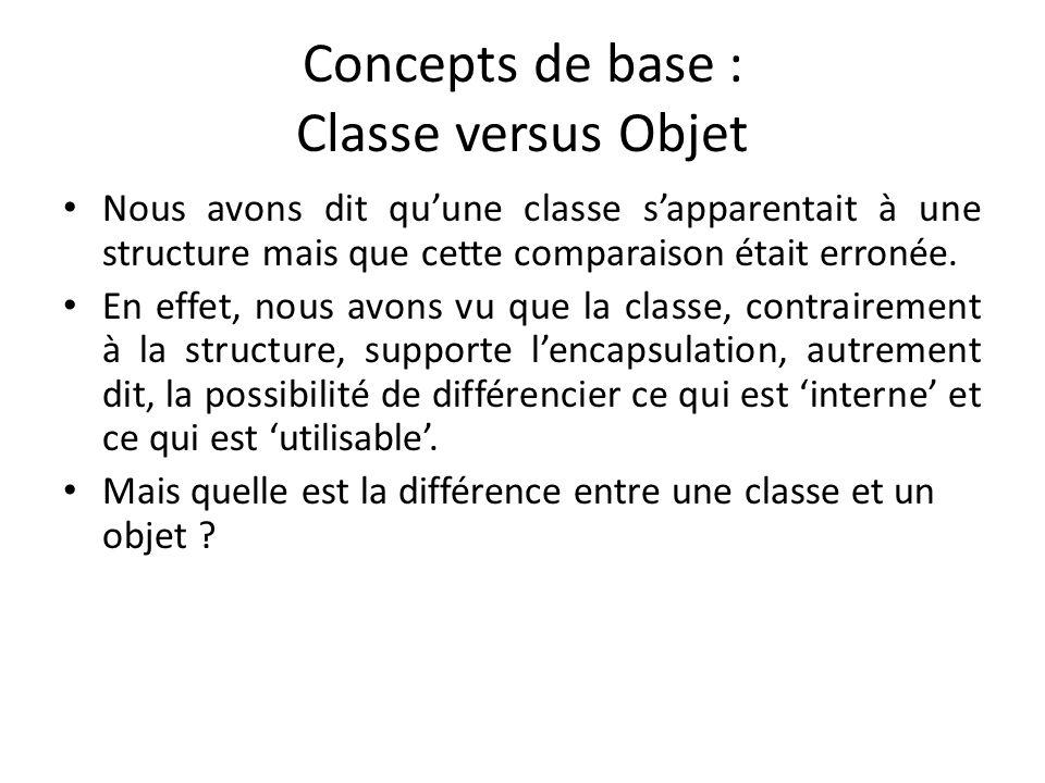 Concepts de base : Classe versus Objet Nous avons dit quune classe sapparentait à une structure mais que cette comparaison était erronée.
